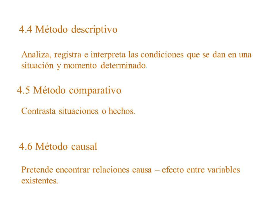 4.4 Método descriptivo 4.5 Método comparativo 4.6 Método causal