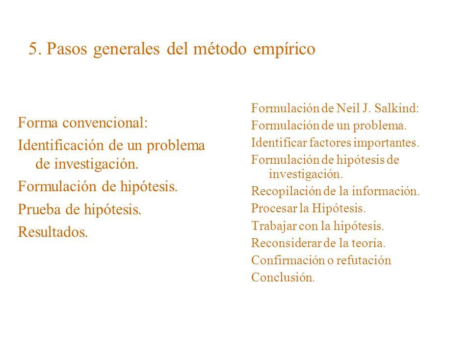 5. Pasos generales del método empírico