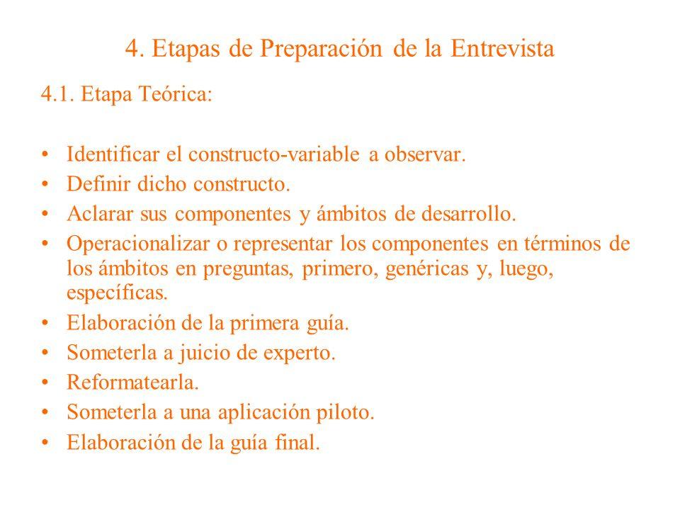 4. Etapas de Preparación de la Entrevista