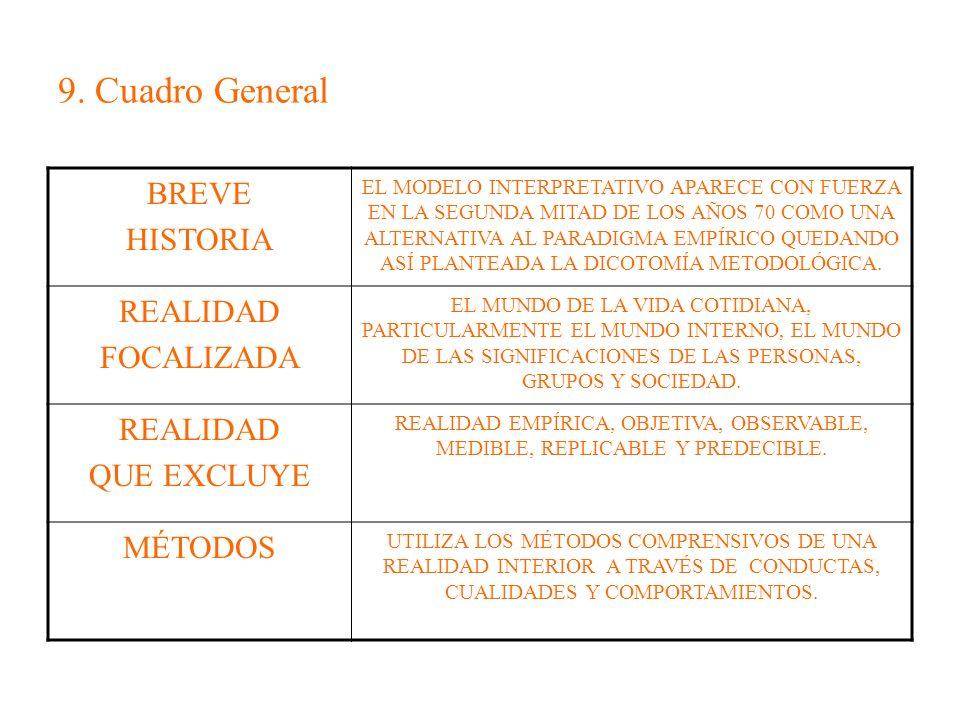 9. Cuadro General BREVE HISTORIA REALIDAD FOCALIZADA QUE EXCLUYE