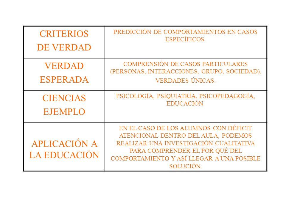 APLICACIÓN A LA EDUCACIÓN