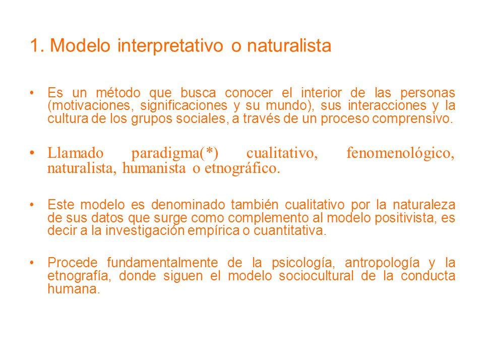 1. Modelo interpretativo o naturalista