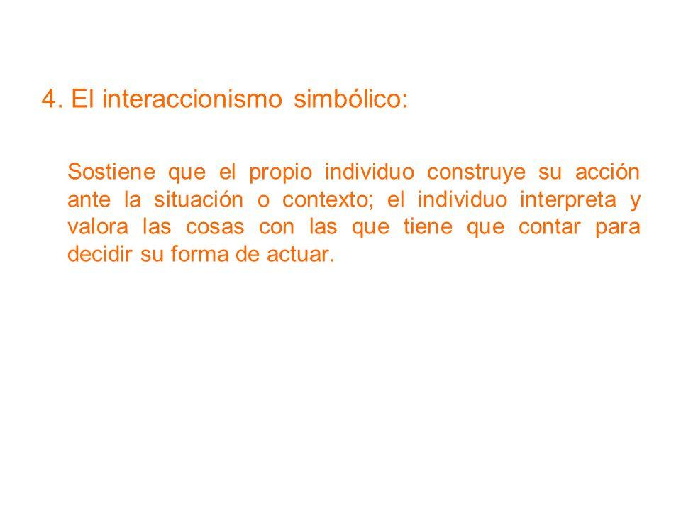 4. El interaccionismo simbólico: