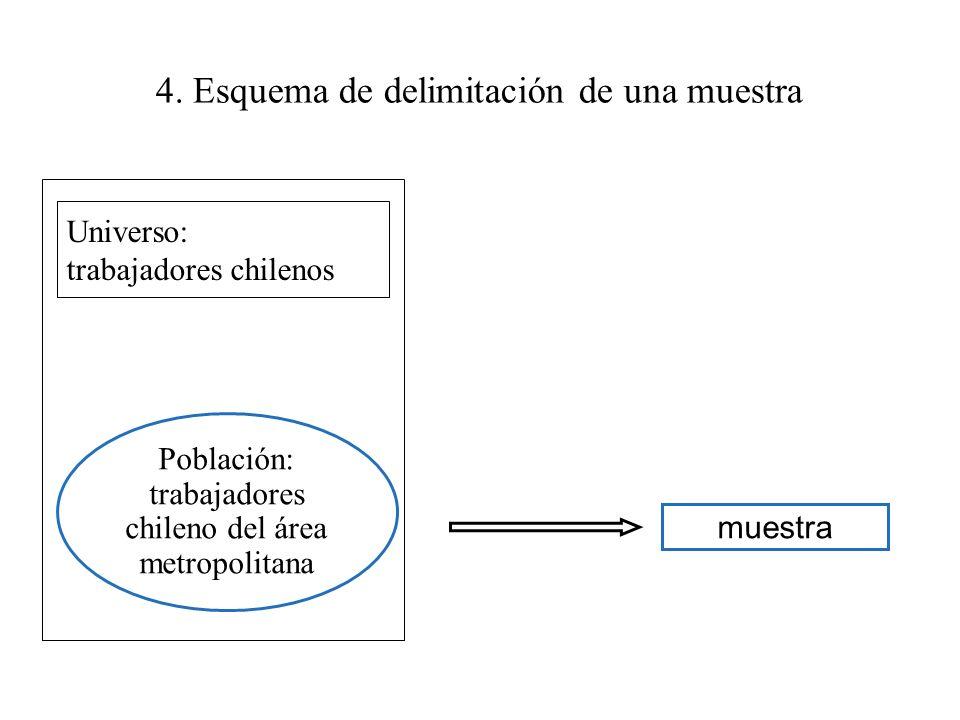4. Esquema de delimitación de una muestra