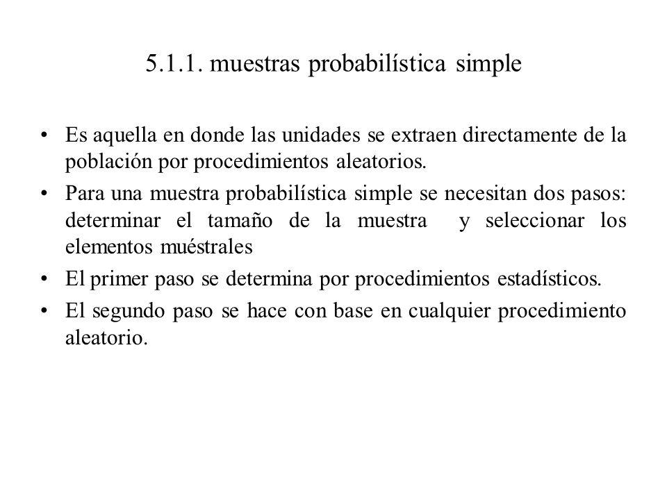 5.1.1. muestras probabilística simple