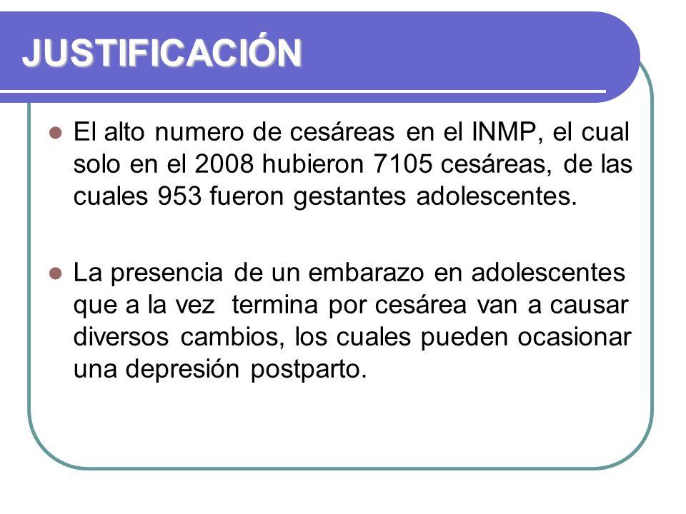 JUSTIFICACIÓN El alto numero de cesáreas en el INMP, el cual solo en el 2008 hubieron 7105 cesáreas, de las cuales 953 fueron gestantes adolescentes.