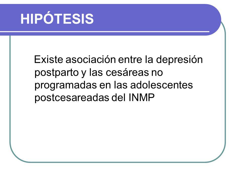 HIPÓTESIS Existe asociación entre la depresión postparto y las cesáreas no programadas en las adolescentes postcesareadas del INMP.