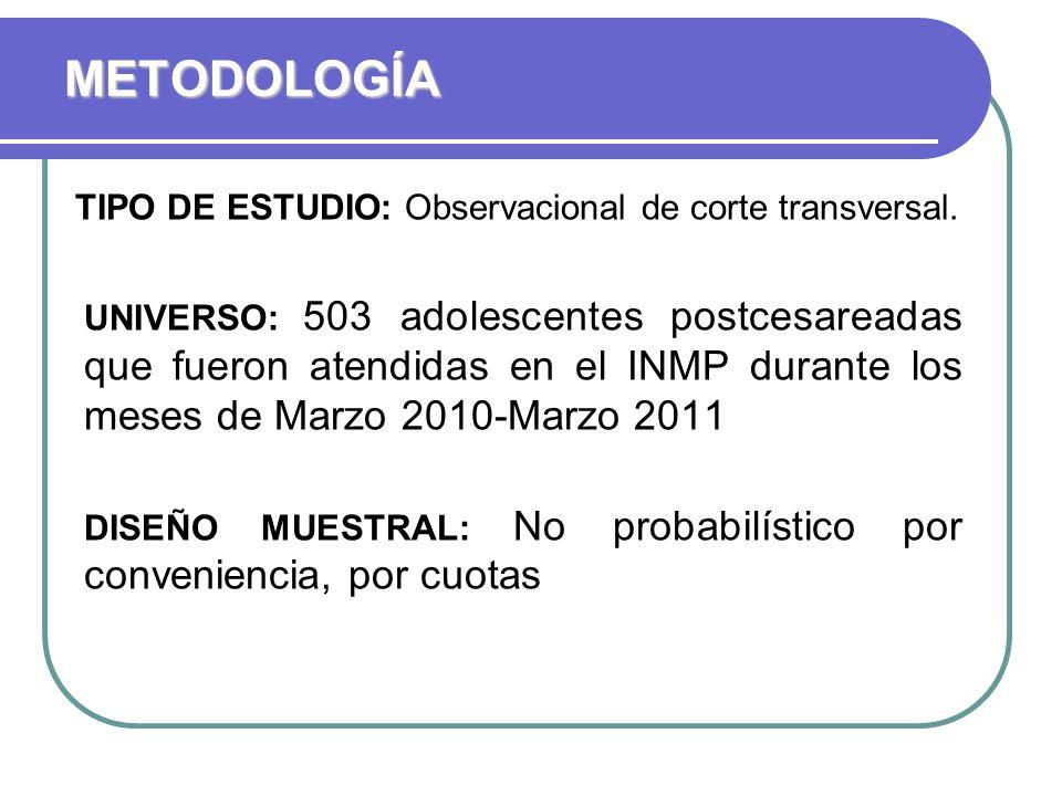 METODOLOGÍA TIPO DE ESTUDIO: Observacional de corte transversal.