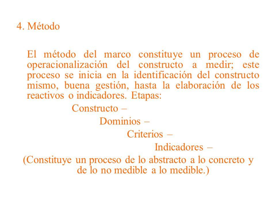 4. Método