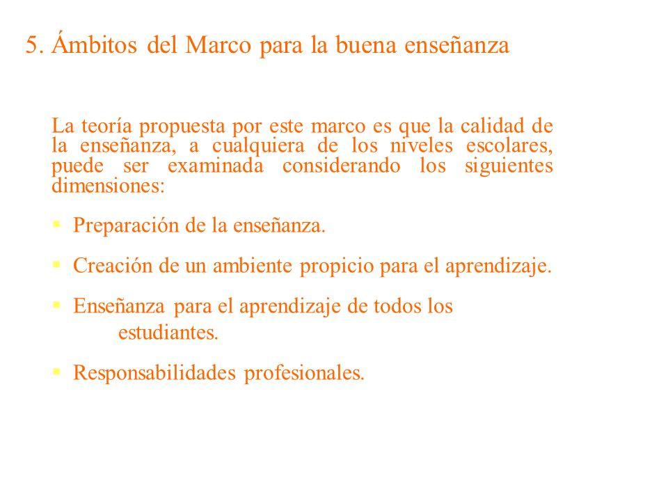 5. Ámbitos del Marco para la buena enseñanza