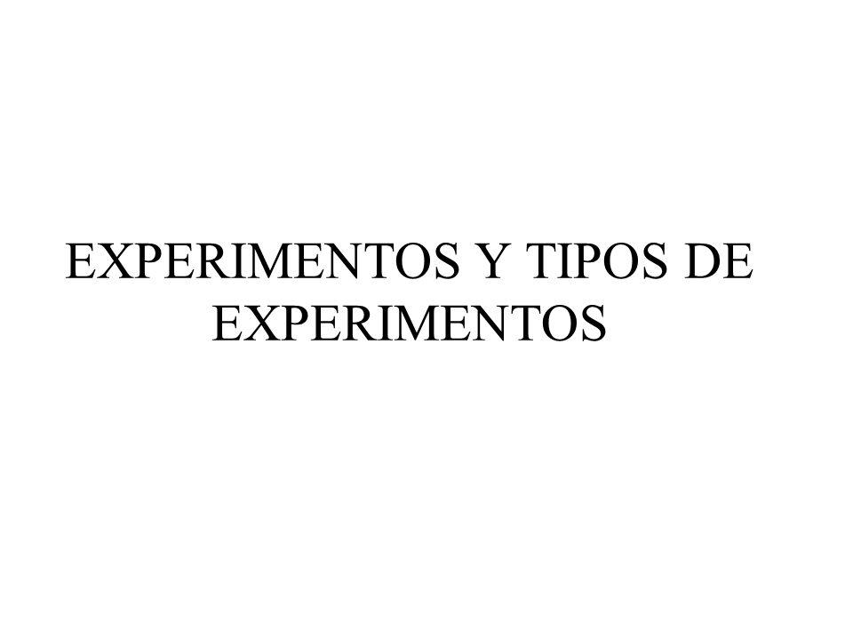 EXPERIMENTOS Y TIPOS DE EXPERIMENTOS