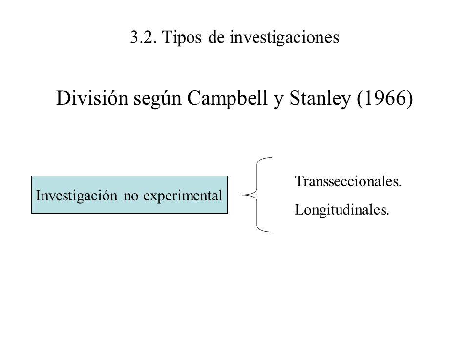 3.2. Tipos de investigaciones