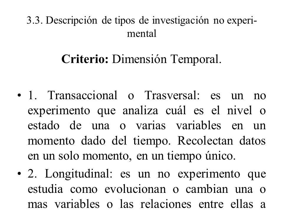 3.3. Descripción de tipos de investigación no experi-mental