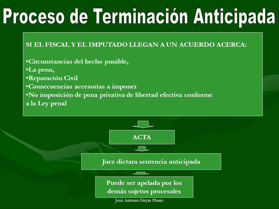 Proceso de Terminación Anticipada