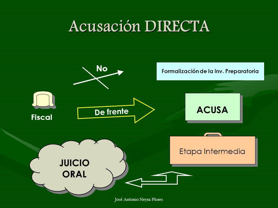 Formalización de la Inv. Preparatoria