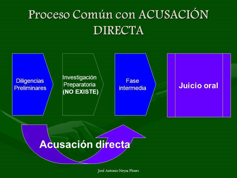 Proceso Común con ACUSACIÓN DIRECTA