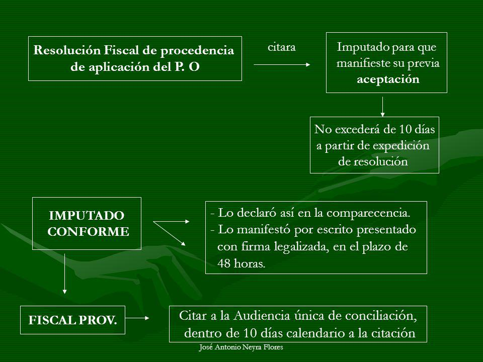 Resolución Fiscal de procedencia