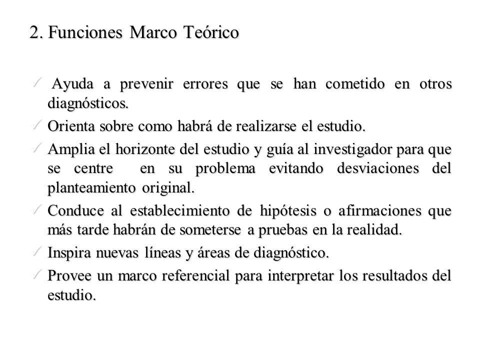 2. Funciones Marco Teórico