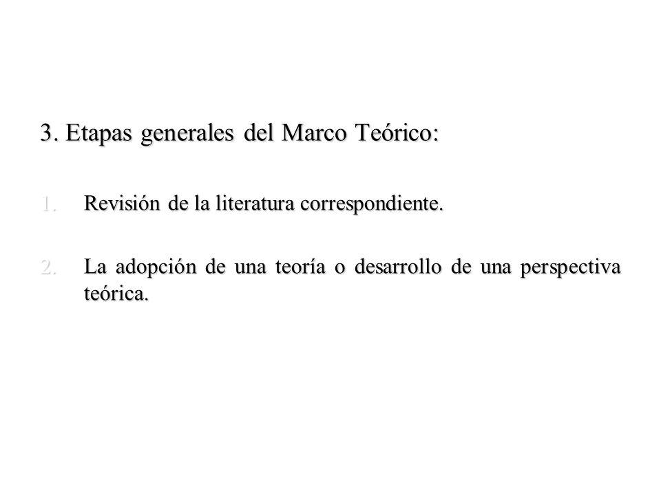 3. Etapas generales del Marco Teórico: