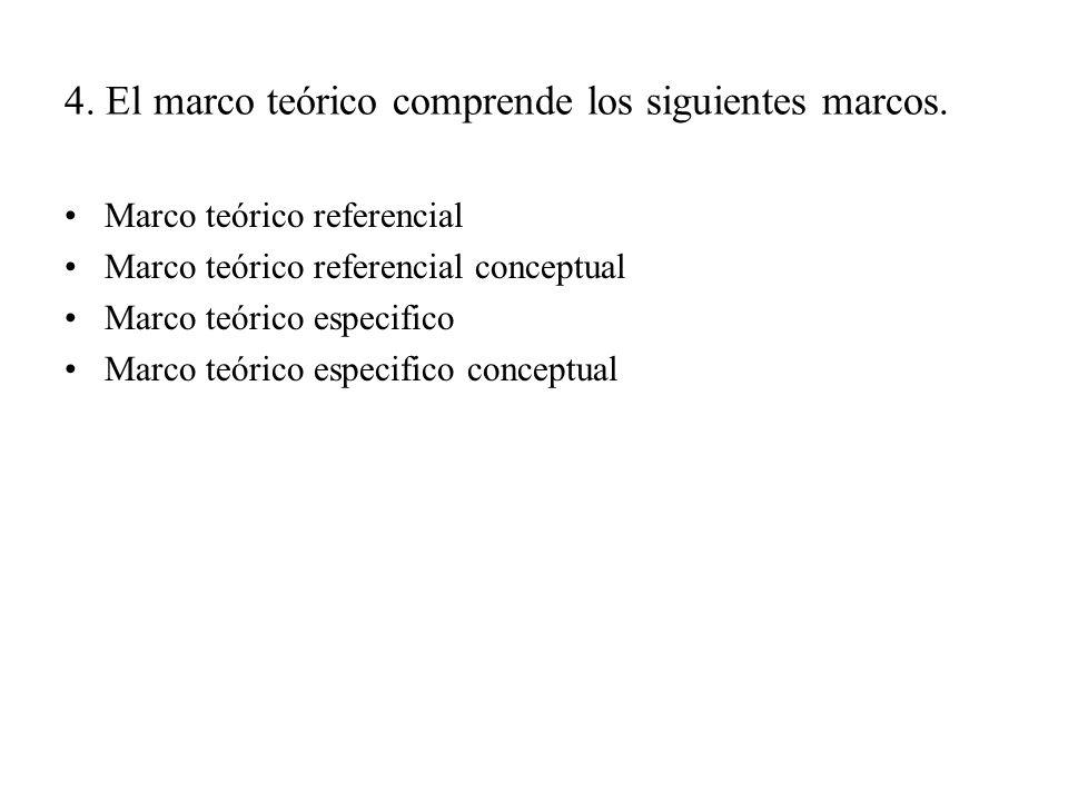 4. El marco teórico comprende los siguientes marcos.