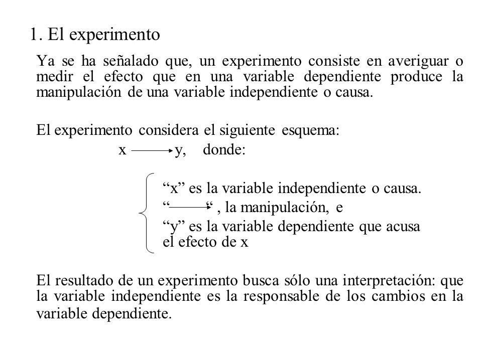 1. El experimento
