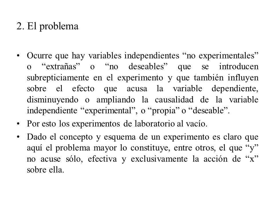 2. El problema