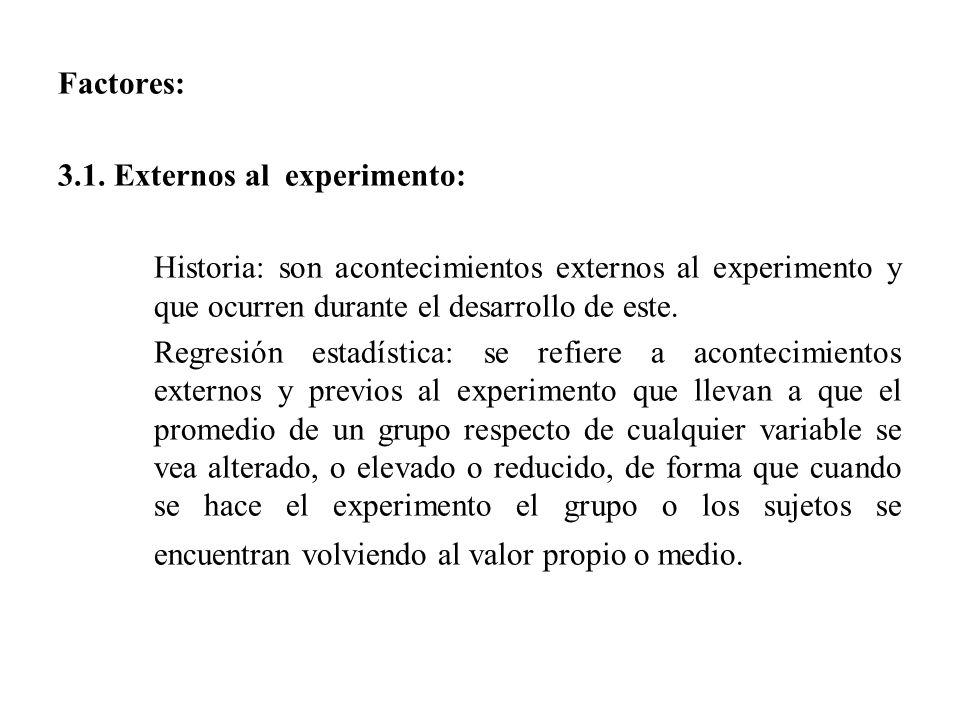 Factores:3.1. Externos al experimento: Historia: son acontecimientos externos al experimento y que ocurren durante el desarrollo de este.