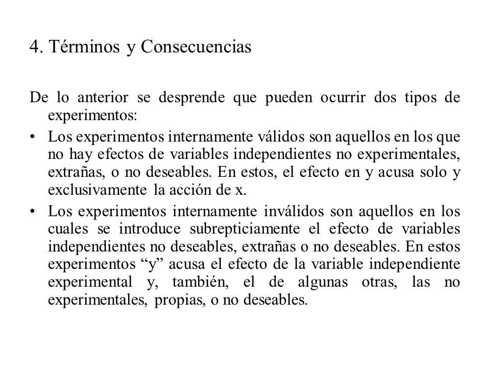 4. Términos y Consecuencias
