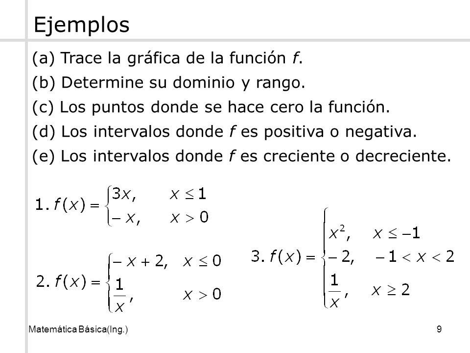 Ejemplos (a) Trace la gráfica de la función f.