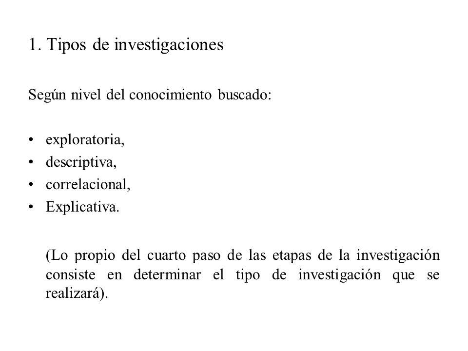 1. Tipos de investigaciones