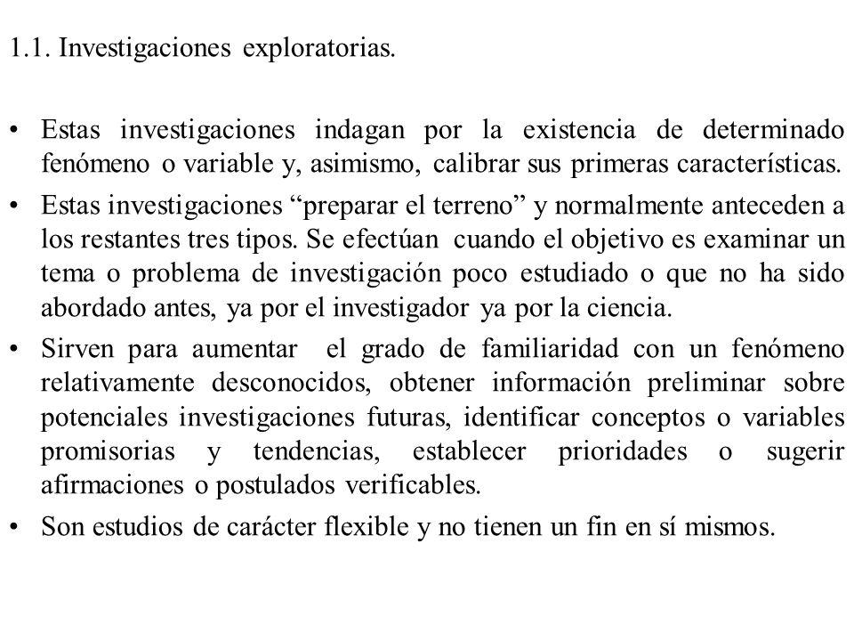 1.1. Investigaciones exploratorias.