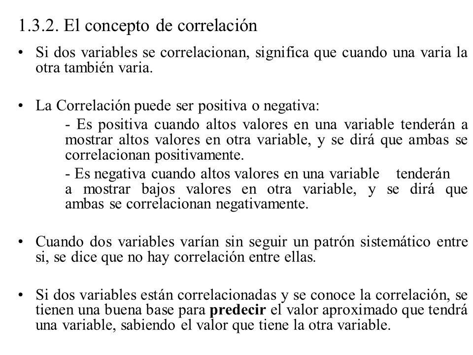 1.3.2. El concepto de correlación
