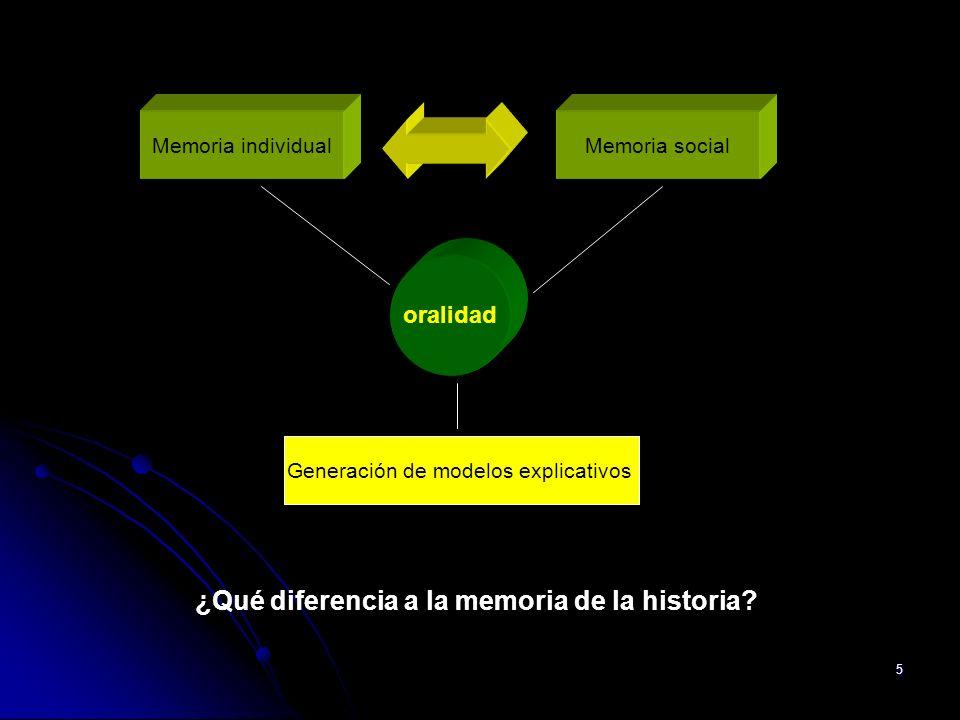 ¿Qué diferencia a la memoria de la historia