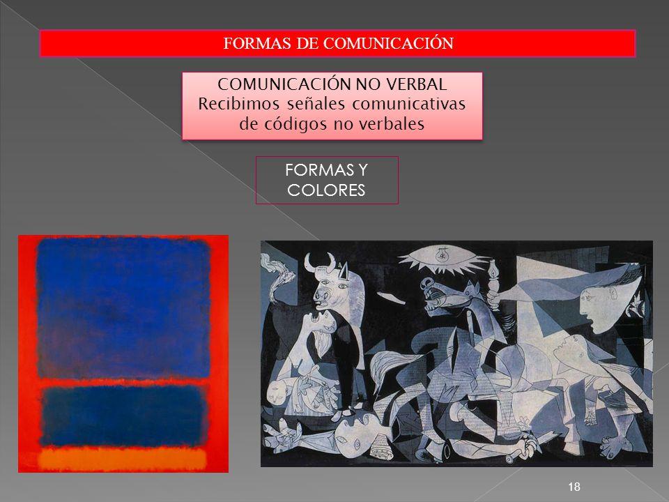 FORMAS DE COMUNICACIÓN