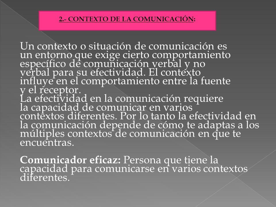 2.- CONTEXTO DE LA COMUNICACIÓN: