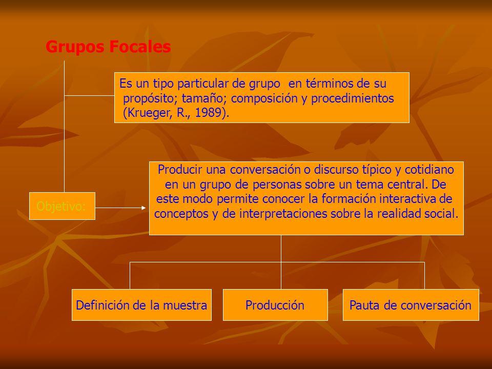 Grupos Focales Es un tipo particular de grupo en términos de su