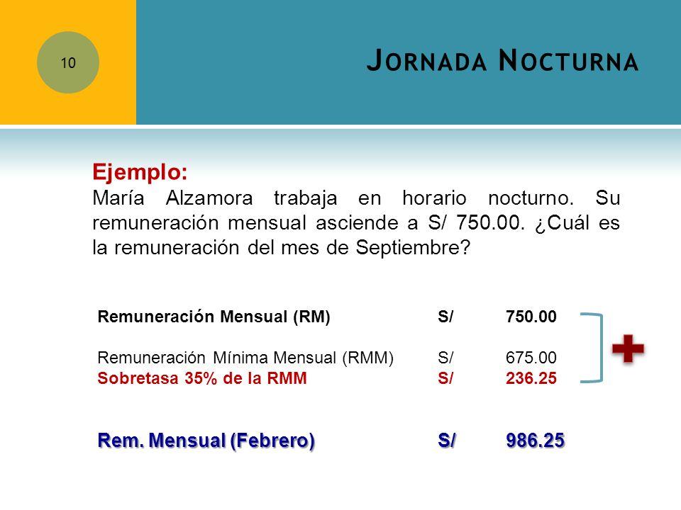 Jornada Nocturna Ejemplo: