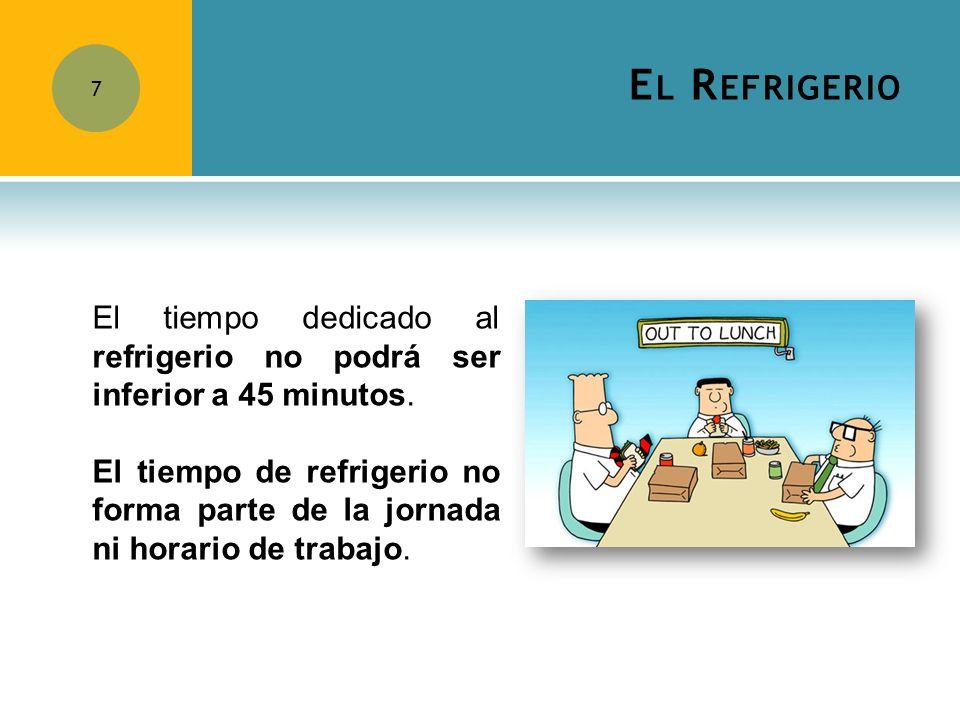 El Refrigerio El tiempo dedicado al refrigerio no podrá ser inferior a 45 minutos.
