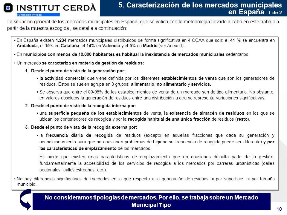 5. Caracterización de los mercados municipales en España 1 de 2