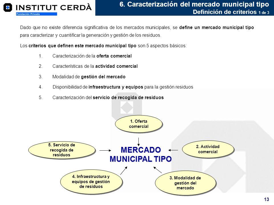 MERCADO MUNICIPAL TIPO