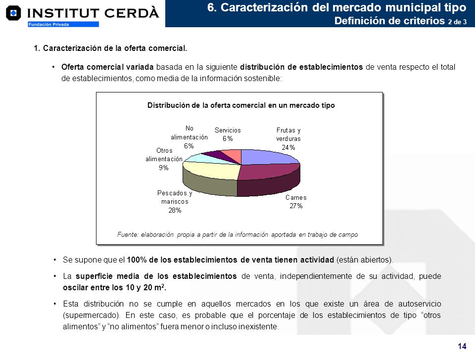 Distribución de la oferta comercial en un mercado tipo