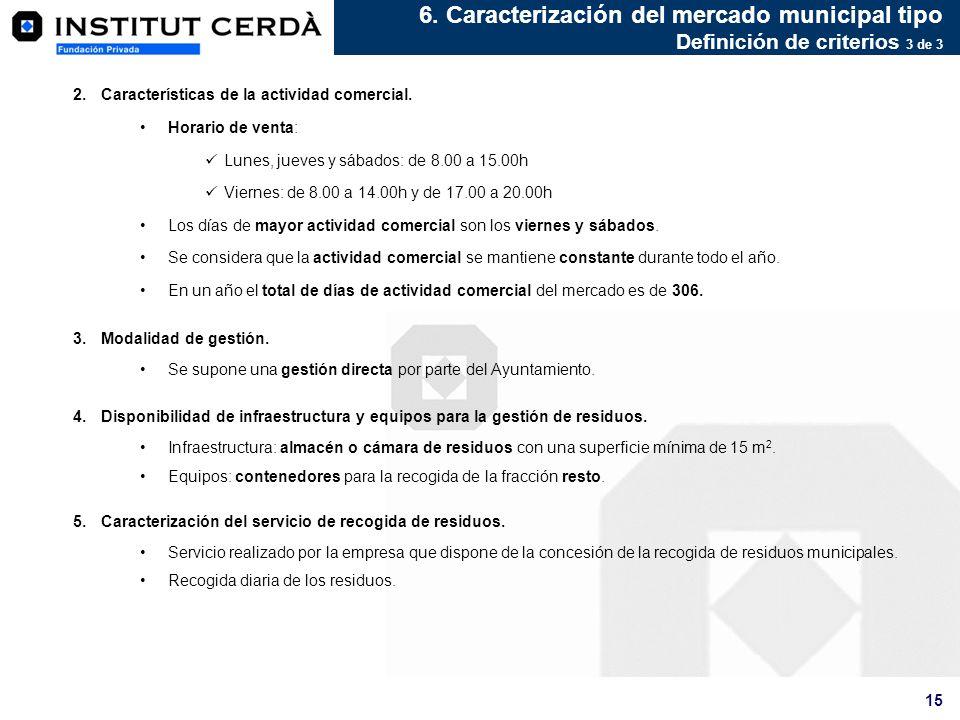 6. Caracterización del mercado municipal tipo