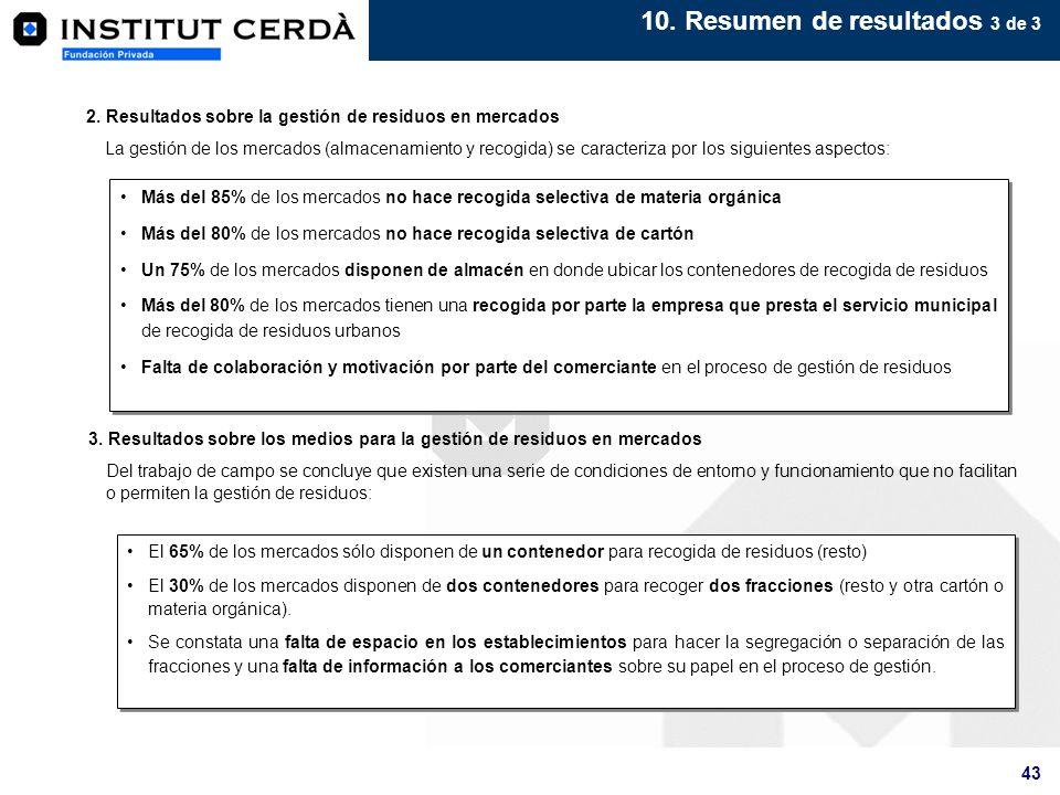 10. Resumen de resultados 3 de 3