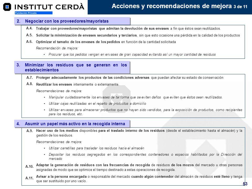 Acciones y recomendaciones de mejora 3 de 11