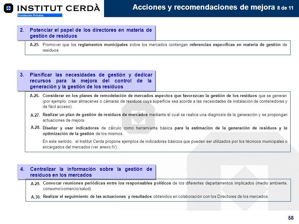 Acciones y recomendaciones de mejora 8 de 11