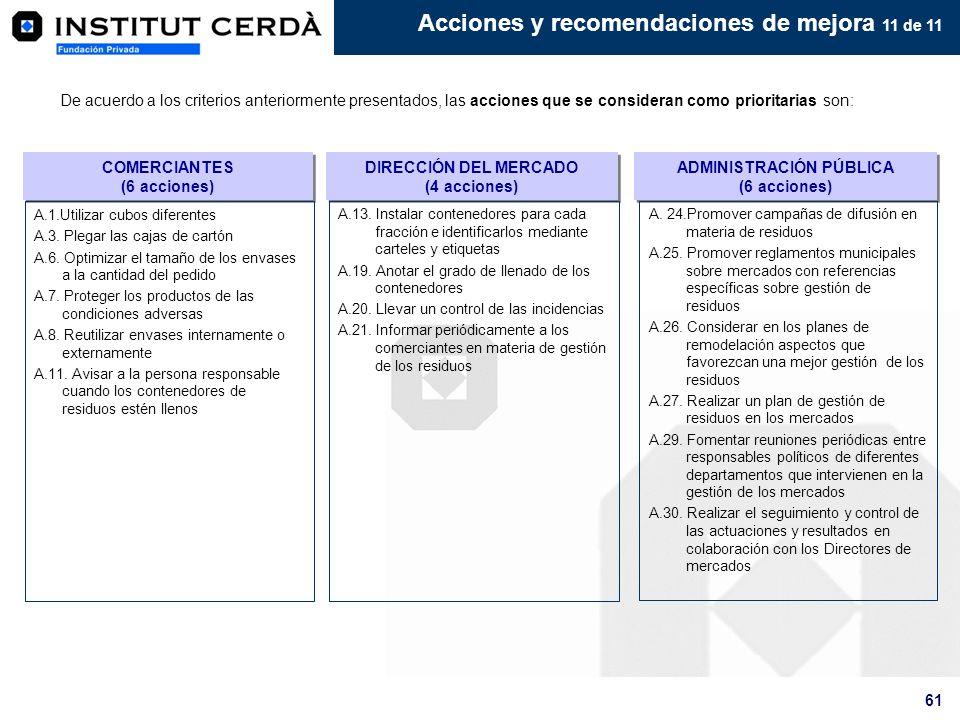 Acciones y recomendaciones de mejora 11 de 11