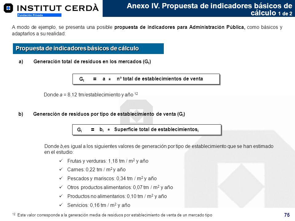 Anexo IV. Propuesta de indicadores básicos de cálculo 1 de 2