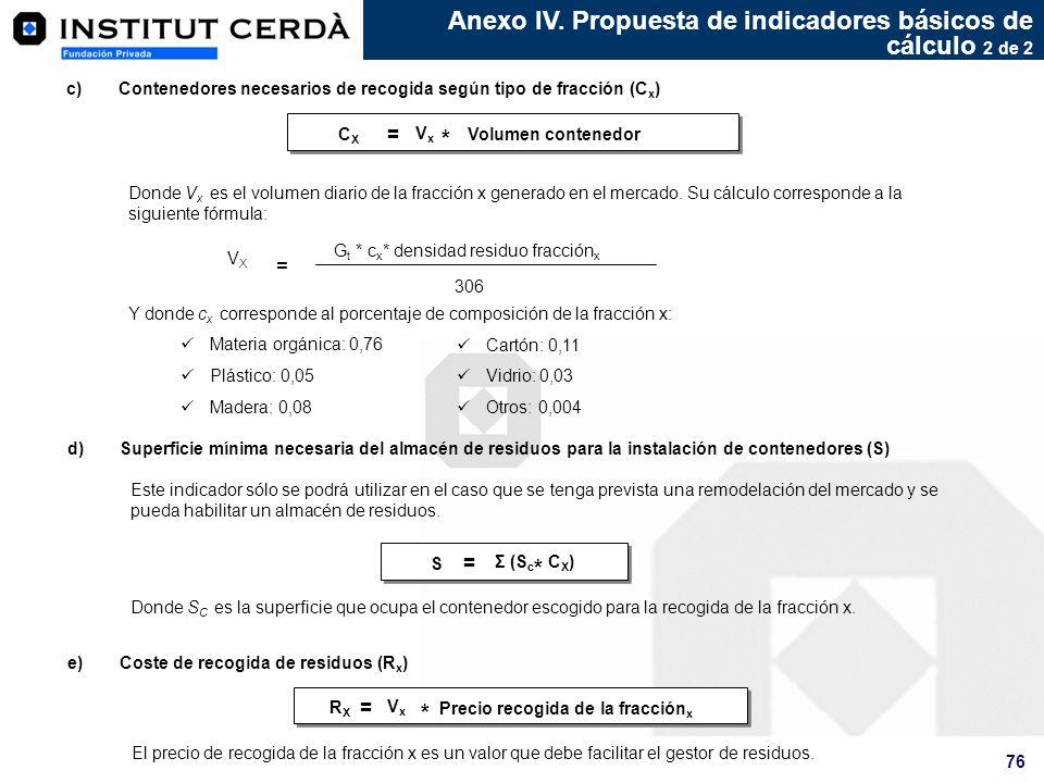 Anexo IV. Propuesta de indicadores básicos de cálculo 2 de 2