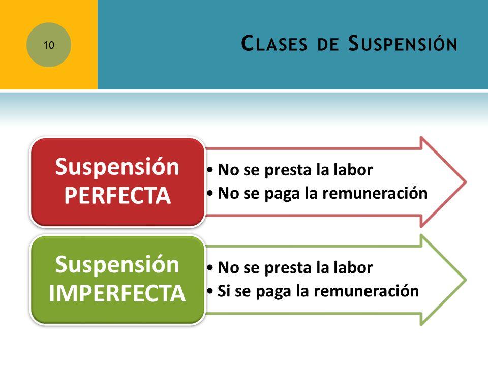 Suspensión IMPERFECTA