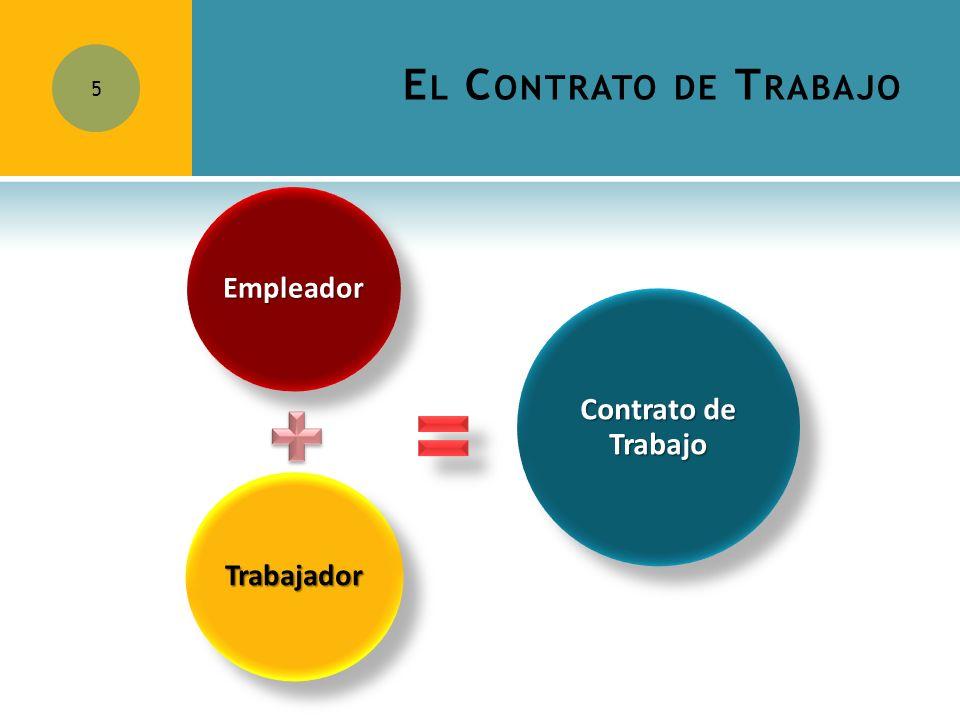 El Contrato de Trabajo Contrato de Trabajo Empleador Trabajador